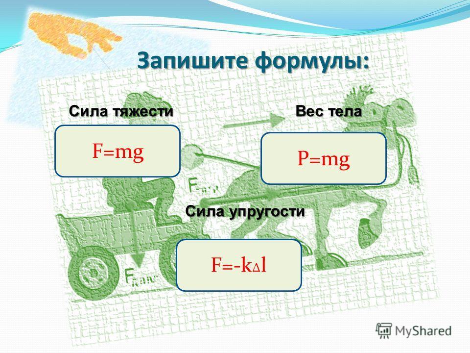 Запишите формулы: Сила тяжести Сила тяжести Вес тела Сила упругости Сила упругости F=mg F=-k l P=mg