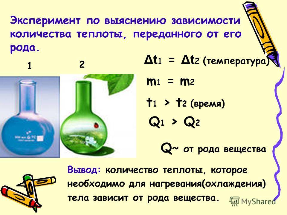 Эксперимент по выяснению зависимости количества теплоты, переданного от его рода. m 1 = m 2 1 2 t 1 > t 2 (время) Δt 1 = Δt 2 (температура) Q 1 > Q 2 Вывод: количество теплоты, которое необходимо для нагревания(охлаждения) тела зависит от рода вещест