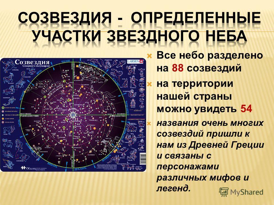 Все небо разделено на 88 созвездий на территории нашей страны можно увидеть 54 названия очень многих созвездий пришли к нам из Древней Греции и связаны с персонажами различных мифов и легенд.