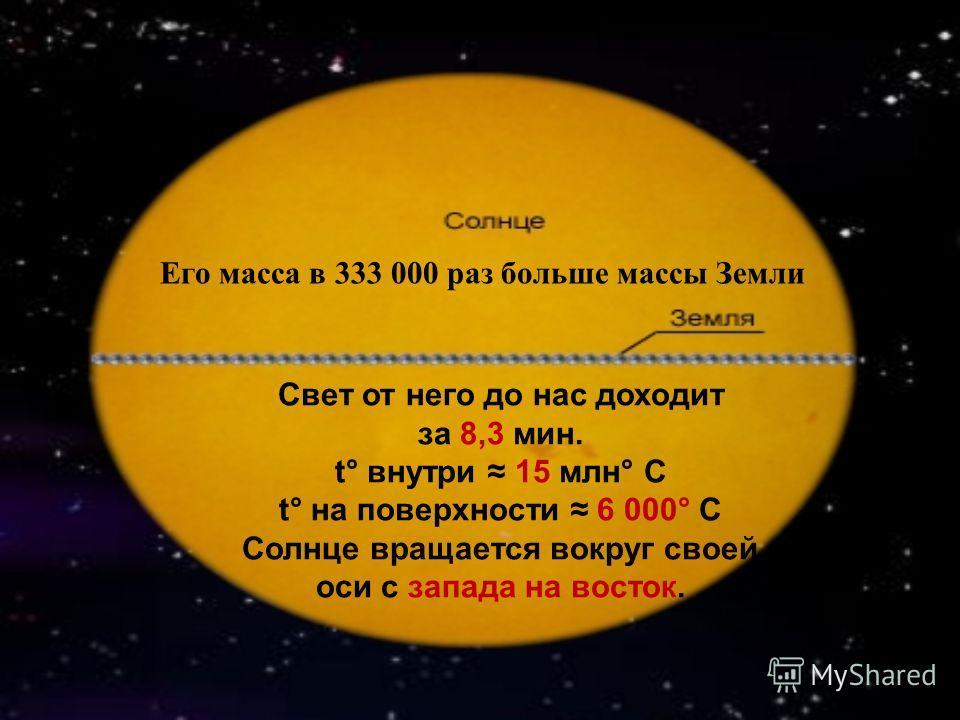 Его масса в 333 000 раз больше массы Земли Свет от него до нас доходит за 8,3 мин. t° внутри 15 млн° С t° на поверхности 6 000° С Солнце вращается вокруг своей оси с запада на восток.