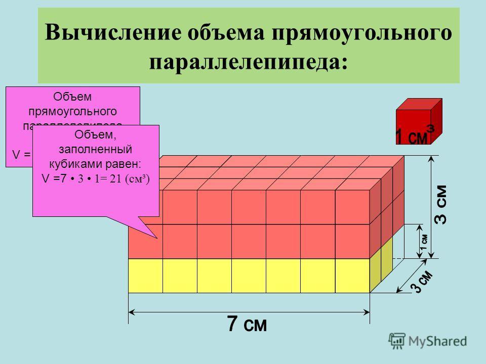 Вычисление объема прямоугольного параллелепипеда: Объем прямоугольного параллелепипеда равен: V = 7 3 3 = 63 (см³) Объем, заполненный кубиками равен: V =7 3 1= 21 (см³)