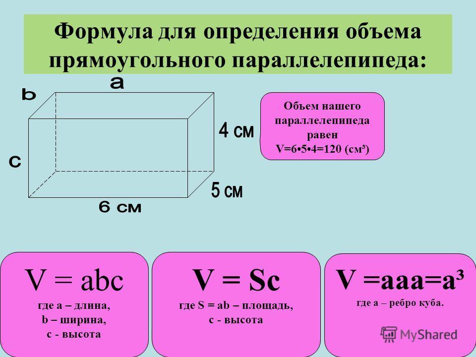 Формула для определения объема прямоугольного параллелепипеда: Объем нашего параллелепипеда равен V=654=120 (см³) V = abc где а – длина, b – ширина, с - высота V = Sc где S = ab – площадь, с - высота V =aaa=a³ где а – ребро куба.