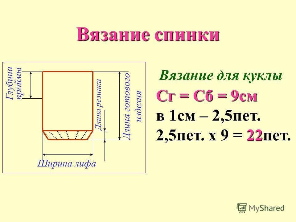 Глубинапроймы Ширина лифа Длина готового изделия Длина резинки Вязание спинки Вязание для куклы Сг = Сб = 9см в 1см – 2,5пет. 2,5пет. х 9 = 22пет.