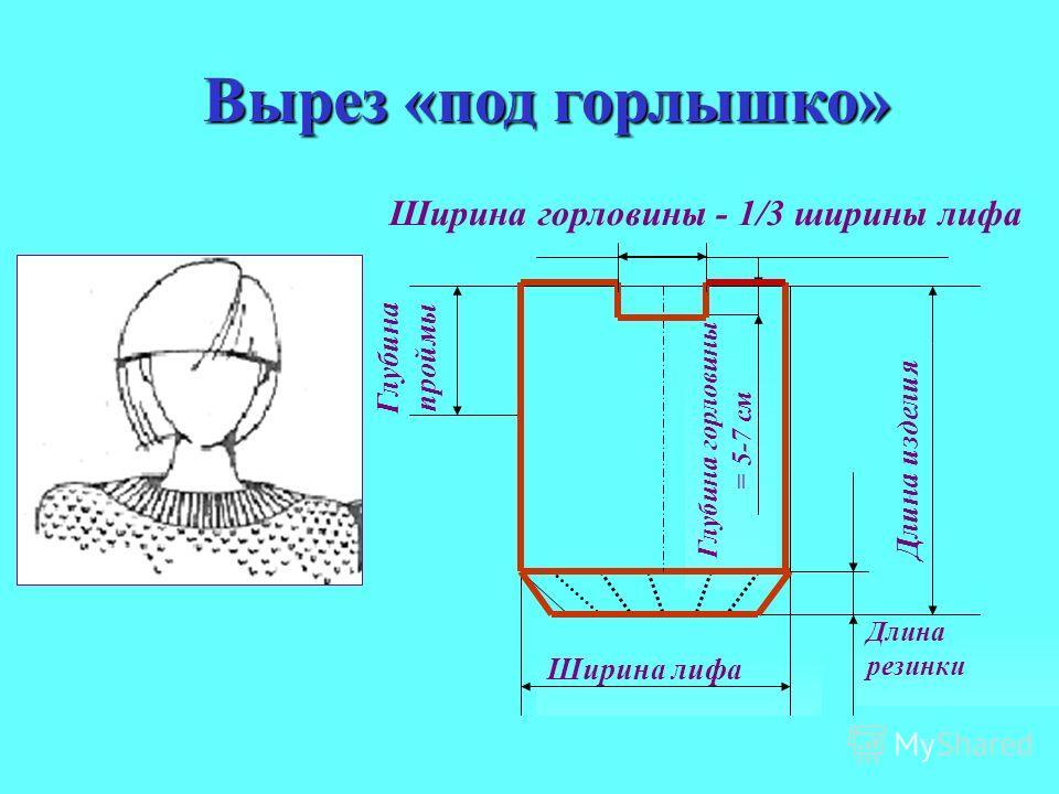 Глубина горловины = 5-7 см Ширина горловины - 1/3 ширины лифа Длина изделия Глубина проймы Ширина лифа Длина резинки Вырез «под горлышко»
