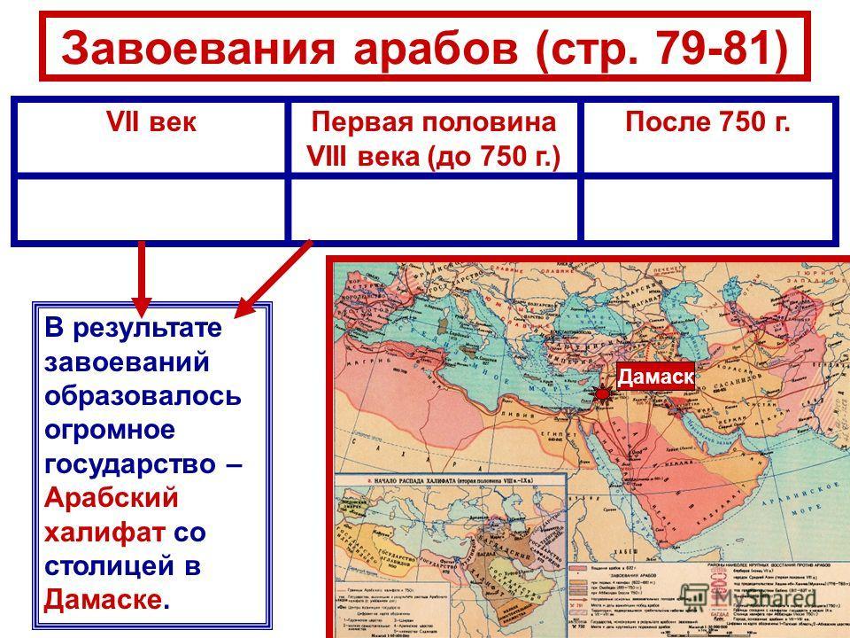 Завоевания арабов (стр. 79-81) VII векПервая половина VIII века (до 750 г.) После 750 г. В результате завоеваний образовалось огромное государство – Арабский халифат со столицей в Дамаске. Дамаск