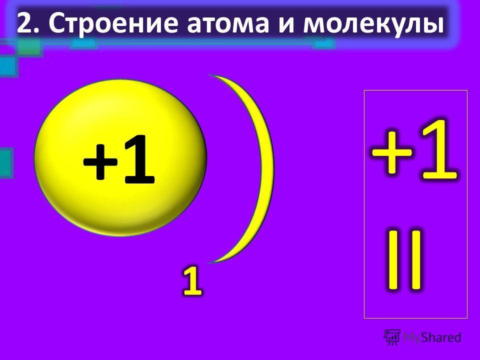 2. Строение атома и молекулы +1