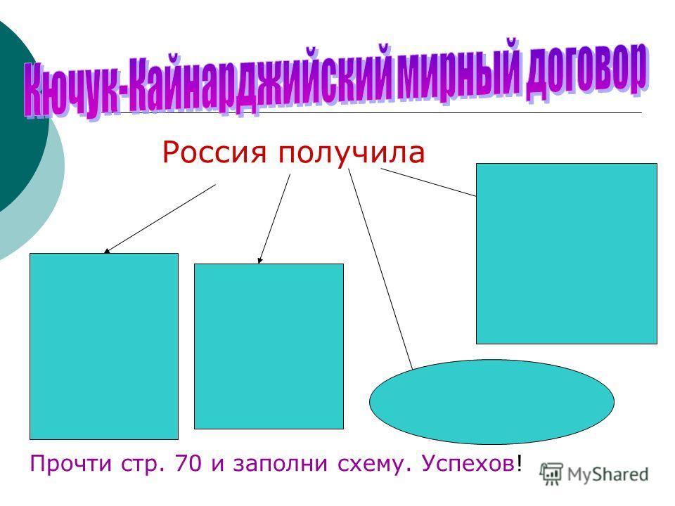 Россия получила Прочти стр. 70 и заполни схему. Успехов!