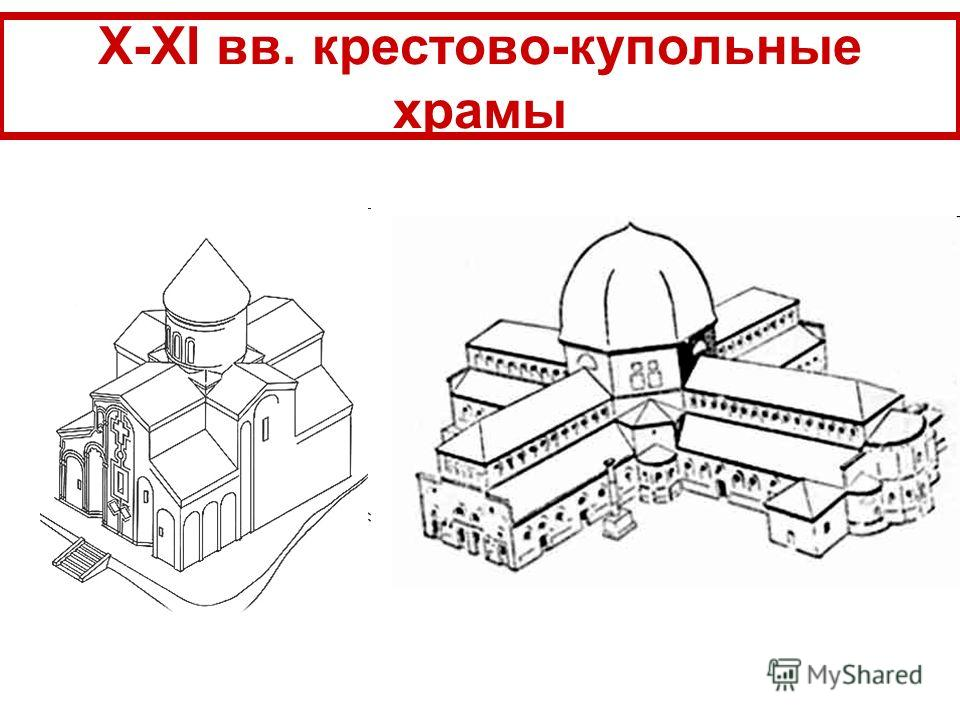 X-XI вв. крестово-купольные храмы