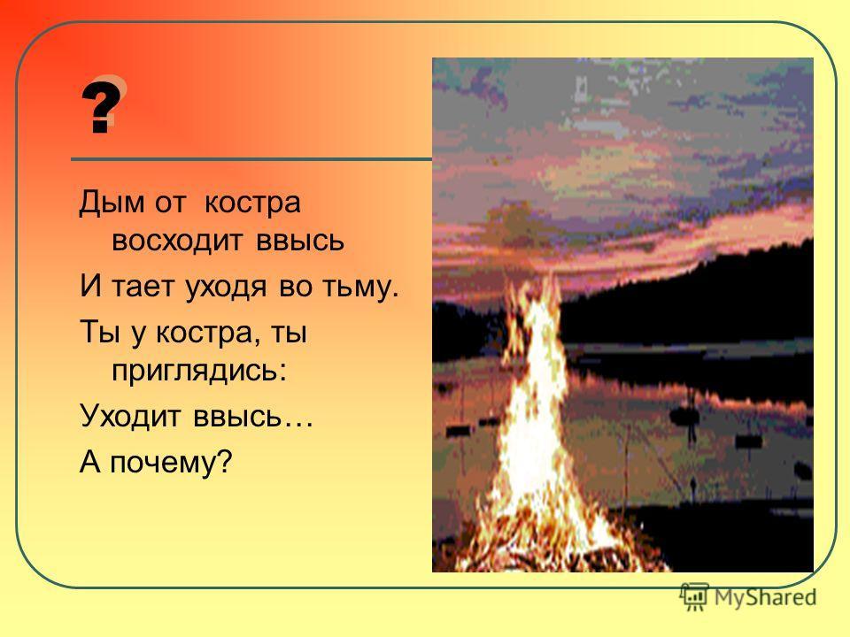 Над лучами, над водой Хлынул дождик проливной, Но почему потом повисло Цветное в небе коромысло?