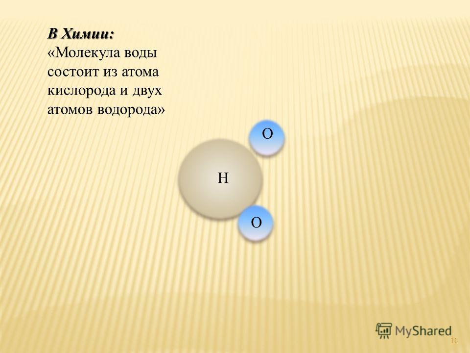 11 В Химии: В Химии: «Молекула воды состоит из атома кислорода и двух атомов водорода» Н О О