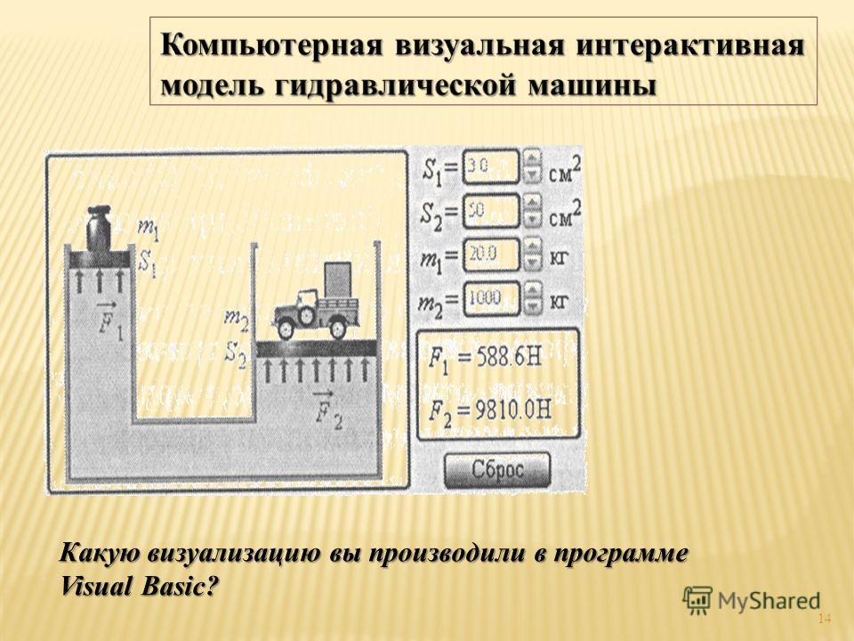14 Компьютерная визуальная интерактивная модель гидравлической машины Какую визуализацию вы производили в программе Visual Basic?