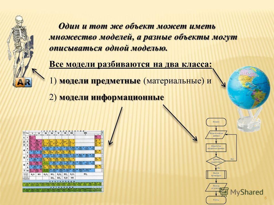6 Один и тот же объект может иметь множество моделей, а разные объекты могут описываться одной моделью. Один и тот же объект может иметь множество моделей, а разные объекты могут описываться одной моделью. Все модели разбиваются на два класса: модели