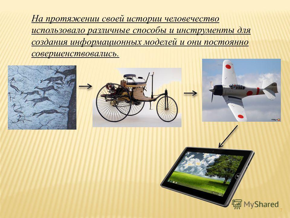 7 На протяжении своей истории человечество использовало различные способы и инструменты для создания информационных моделей и они постоянно совершенствовались.