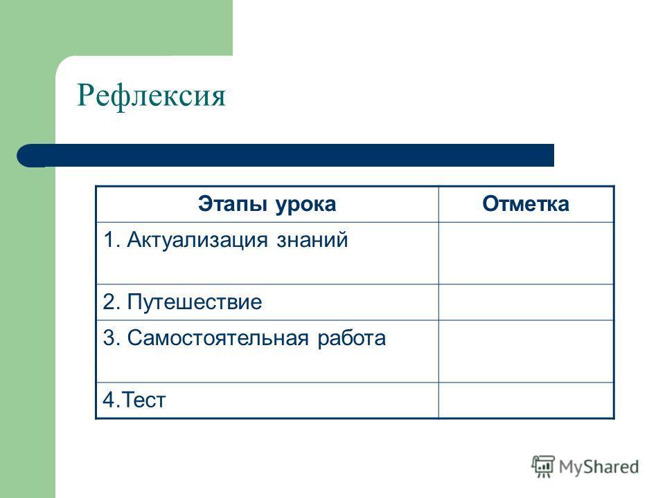 Рефлексия Этапы урокаОтметка 1. Актуализация знаний 2. Путешествие 3. Самостоятельная работа 4.Тест