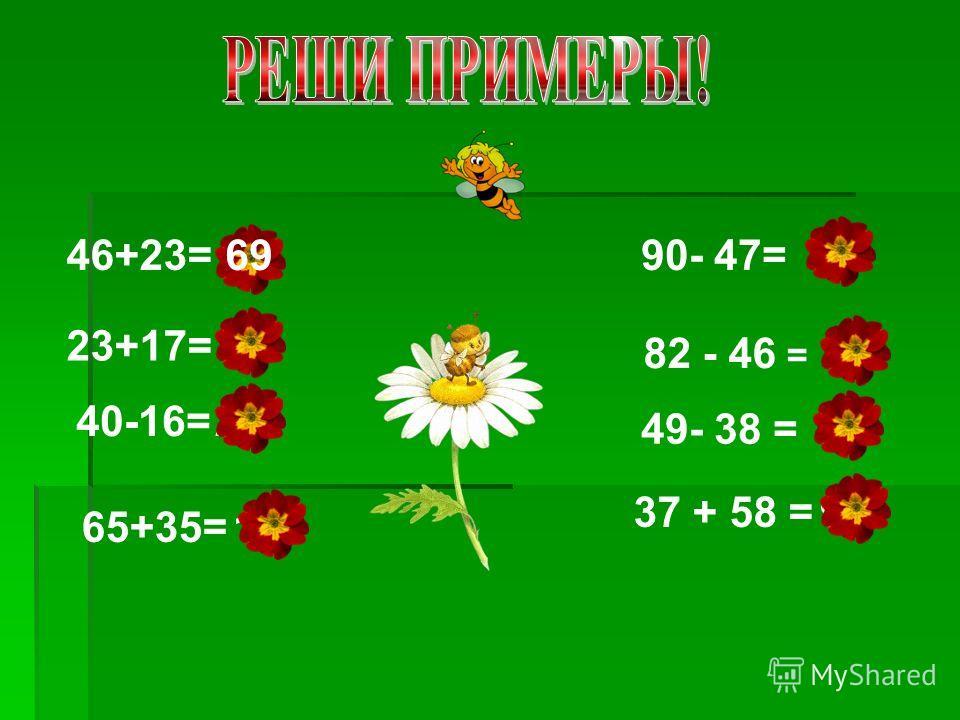 46+23=69 23+17=40 40-16= 24 65+35=100 90- 47=43 82 - 46 = 36 49- 38 = 11 37 + 58 = 95