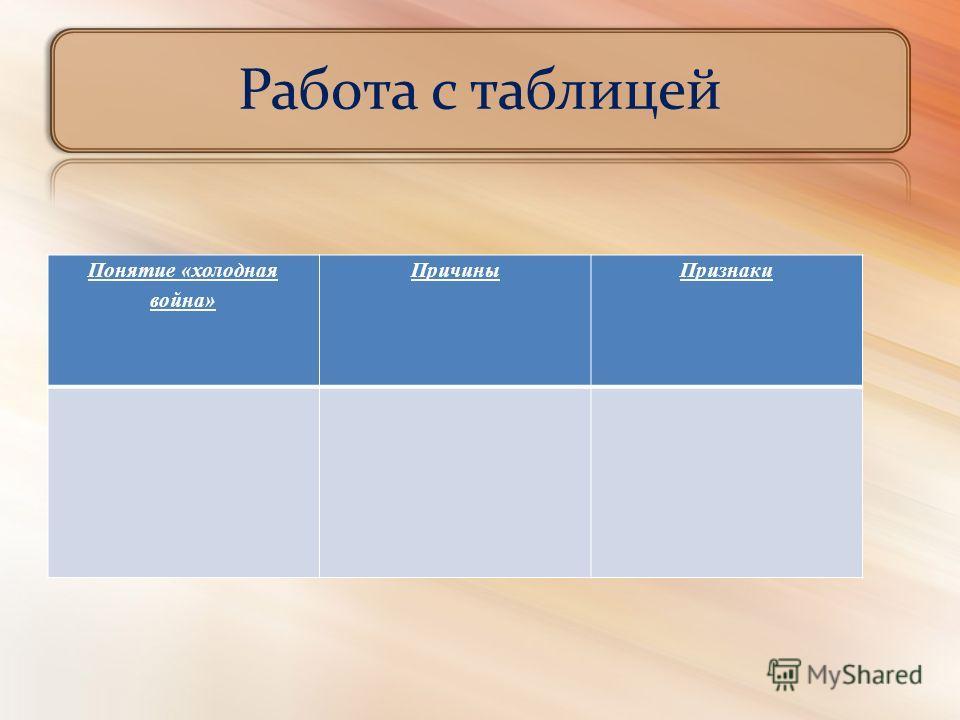 Работа с таблицей Понятие «холодная война» ПричиныПризнаки