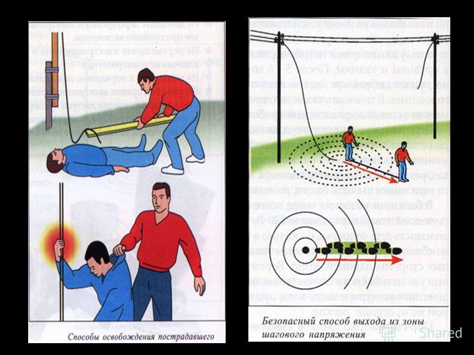 Тело человека является проводником. Проходя по нему, электрический ток Может вызвать повреждение жизненно Важных органов, а иногда и смерть человека. Основные причины электротравматизма 1.Неисправность приборов. 2.Замыкание проводов. 3.Нарушение техн