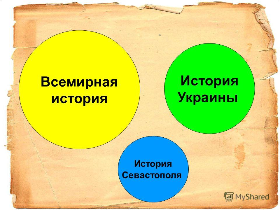 Всемирная история История Украины История Севастополя