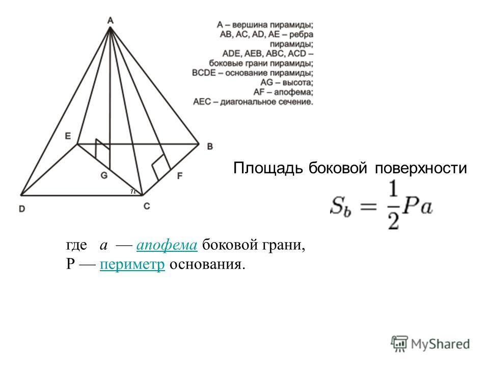 где а апофема боковой грани,апофема Р периметр основания.периметр Площадь боковой поверхности