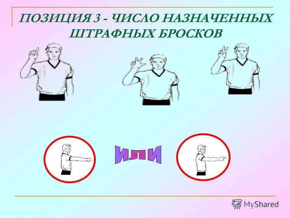 ПОЗИЦИЯ 3 - ЧИСЛО НАЗНАЧЕННЫХ ШТРАФНЫХ БРОСКОВ