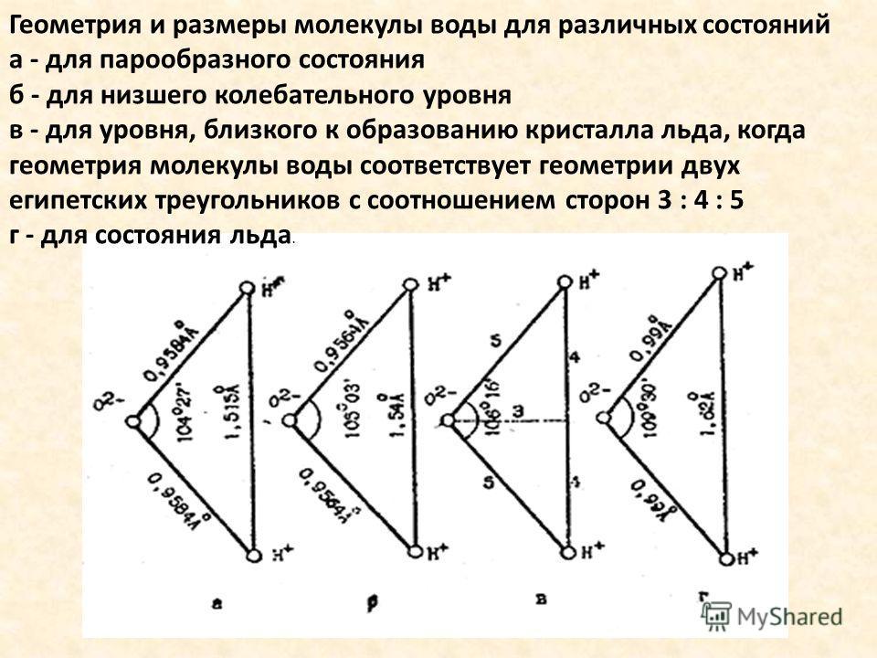Геометрия и размеры молекулы воды для различных состояний а - для парообразного состояния б - для низшего колебательного уровня в - для уровня, близкого к образованию кристалла льда, когда геометрия молекулы воды соответствует геометрии двух египетск