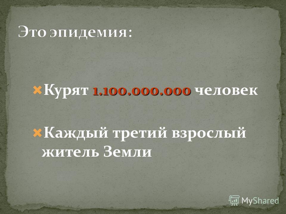 Каждые 10 секунд из-за причин, связанных с курением умирает 1 человек 6 человек в минуту 3.000.000 человек в год А.Е.Шабашов, 2003 2008 г.
