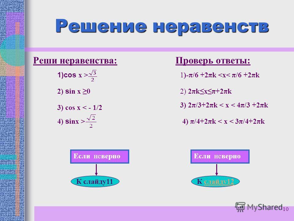 10 Решение неравенств Реши неравенства: 1)cos х > 2) s in х 0 3) cos х < - 1/2 4) s inх > Проверь ответы: 1)-π/6 +2πk