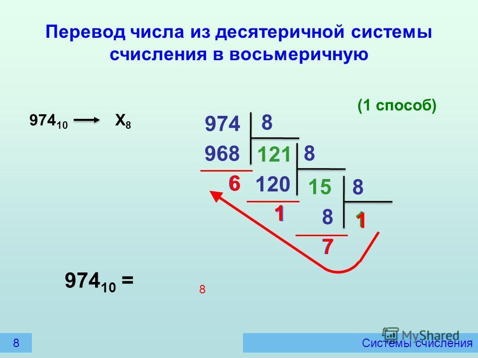 Система счисления это знаковая система, в которой числа записываются по определённым правилам с помощью символов некоторого алфавита, называемых цифрами. Системы счисления Система счисления ! ! 1