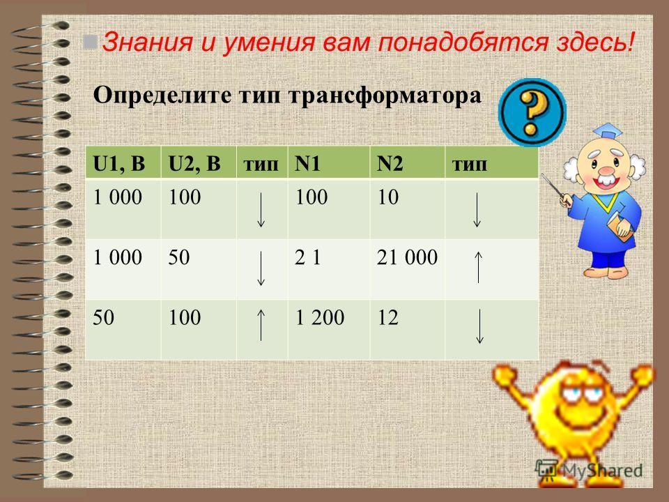 Определите тип трансформатора U1, ВU2, ВтипN1N2тип 1 000100 10 1 000502 121 000 501001 20012