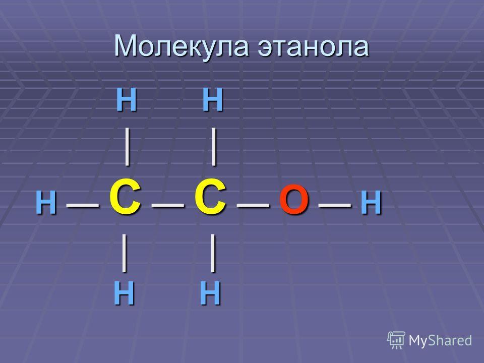 Молекула этанола H H H H | | | | H C C O H H C C O H | | | | H H H H