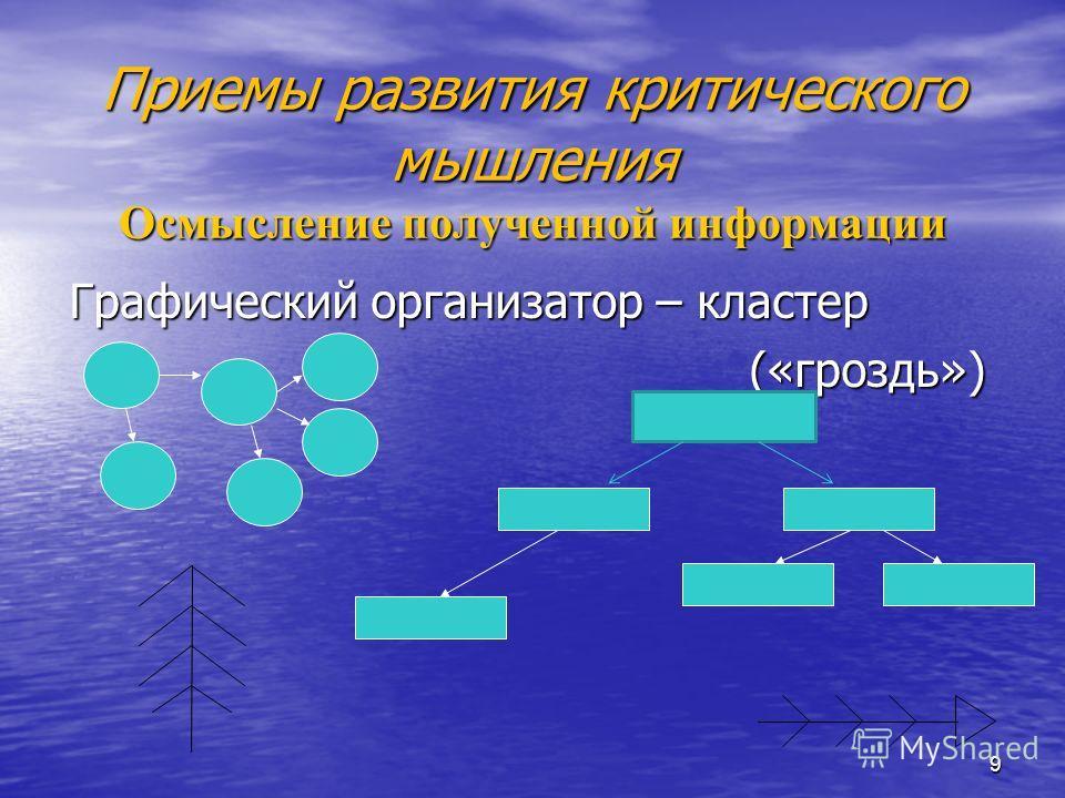 Приемы развития критического мышления Таблица «З-Х-У» Таблица «З-Х-У» ЗнаюХочу узнатьУзнал 8