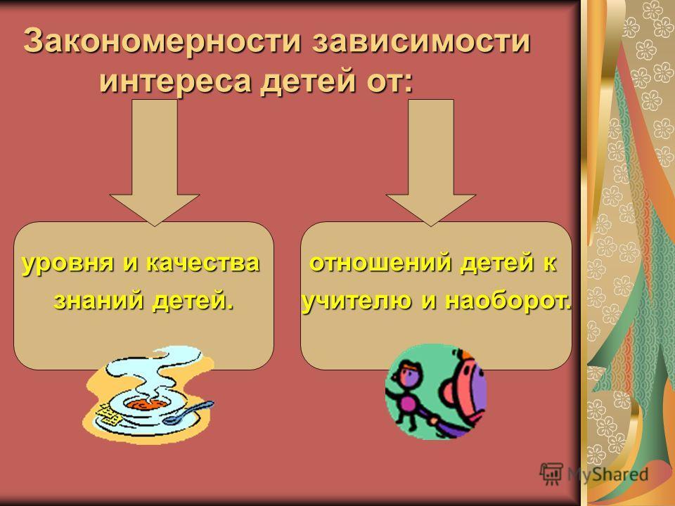 Закономерности зависимости интереса детей от: уровня и качества знаний детей. отношений детей к учителю и наоборот.