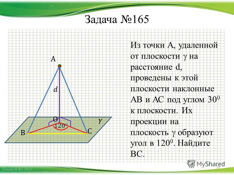 Задача 165 Из точки А, удаленной от плоскости на расстояние d, проведены к этой плоскости наклонные АВ и АС под углом 30 0 к плоскости. Их проекции на плоскость образуют угол в 120 0. Найдите ВС. 15 Пехова Н.Ю. 2013