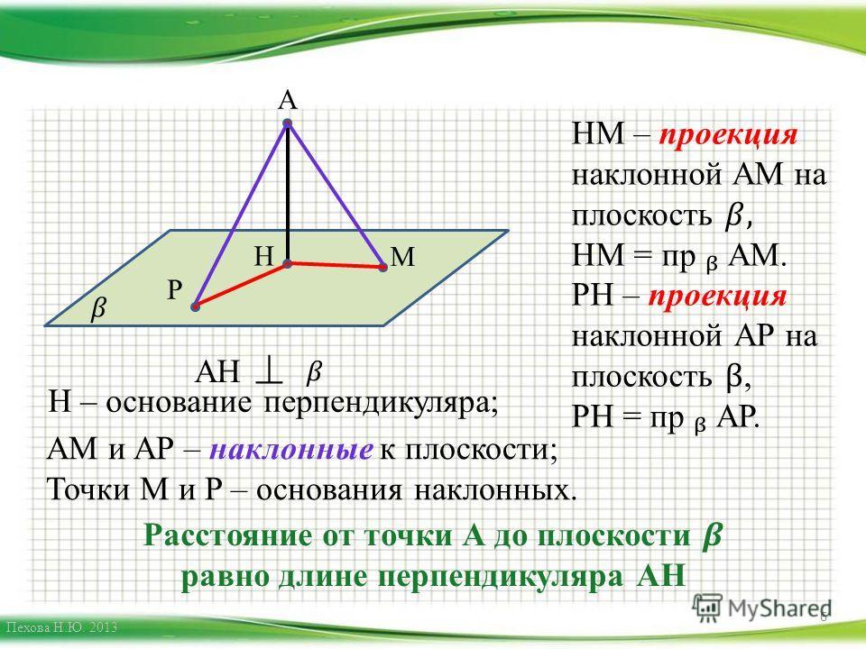 A H АHАH H – основание перпендикуляра; M P AM и AP – наклонные к плоскости; Точки M и P – основания наклонных. Пехова Н.Ю. 2013 6