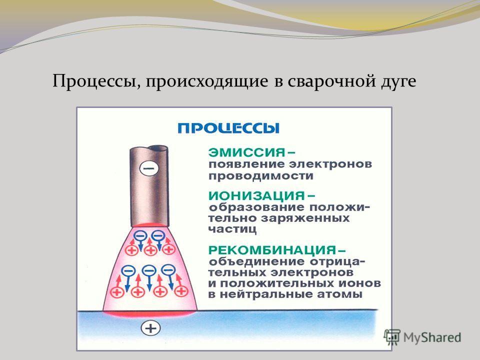 Процессы, происходящие в сварочной дуге