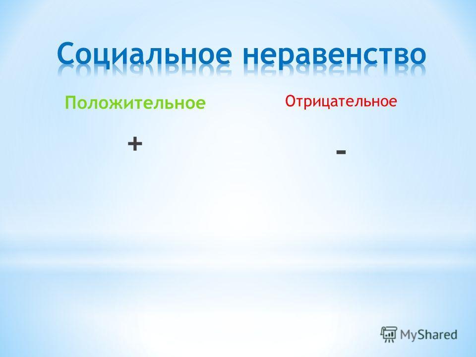Положительное + Отрицательное -
