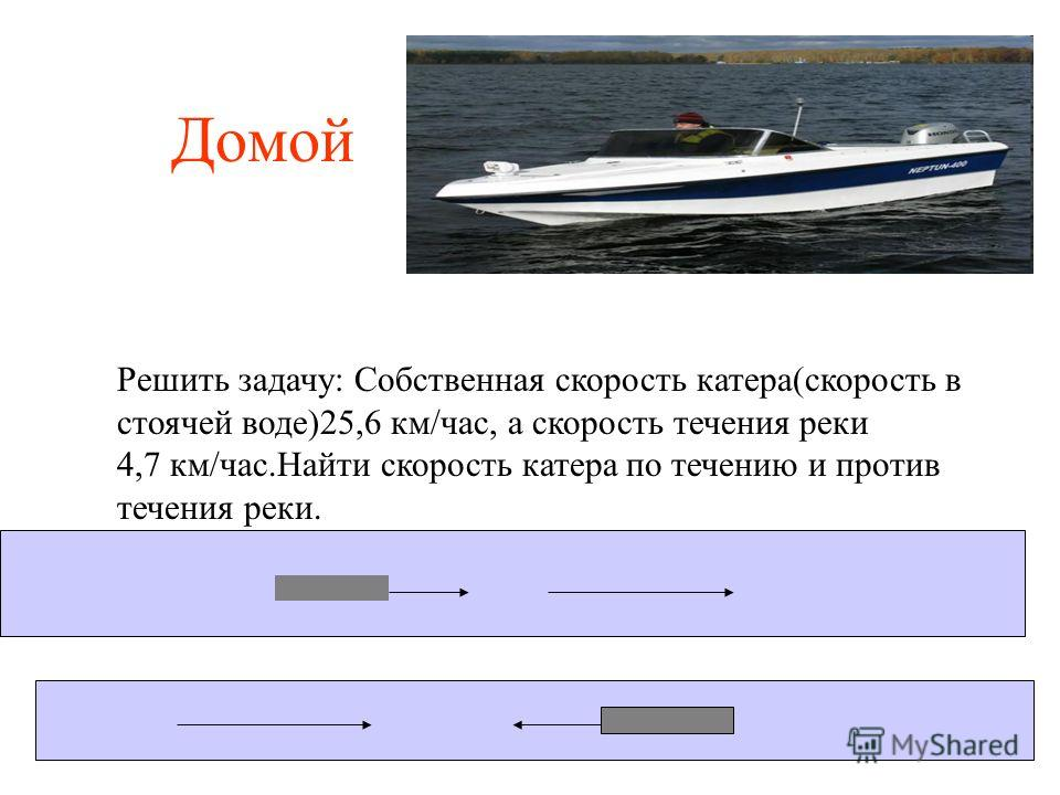 Домой Решить задачу: Собственная скорость катера(скорость в стоячей воде)25,6 км/час, а скорость течения реки 4,7 км/час.Найти скорость катера по течению и против течения реки.