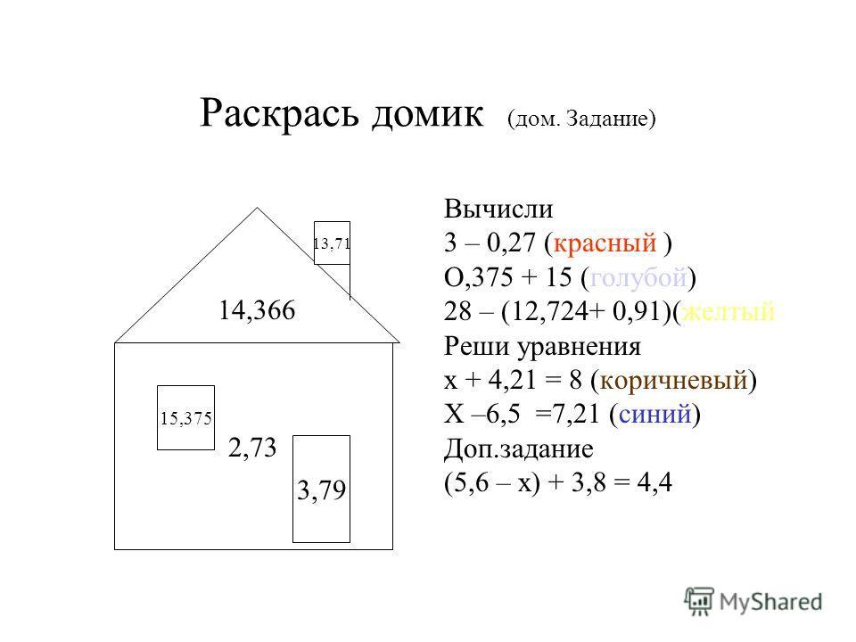 Раскрась домик (дом. Задание) Вычисли 3 – 0,27 (красный ) О,375 + 15 (голубой) 28 – (12,724+ 0,91)(желтый Реши уравнения х + 4,21 = 8 (коричневый) Х –6,5 =7,21 (синий) Доп.задание (5,6 – х) + 3,8 = 4,4 2,73 14,366 15,375 3,79 13,71