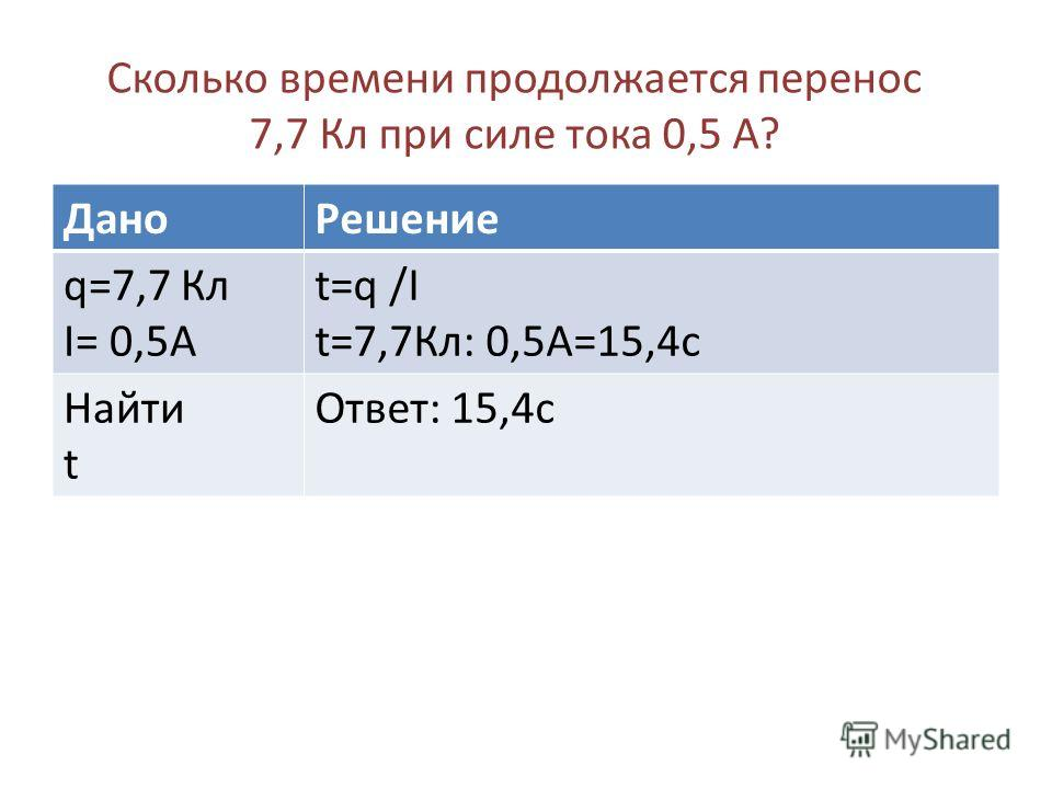 Сколько времени продолжается перенос 7,7 Кл при силе тока 0,5 А? ДаноРешение q=7,7 Кл I= 0,5A t=q /I t=7,7Кл: 0,5А=15,4с Найти t Ответ: 15,4с