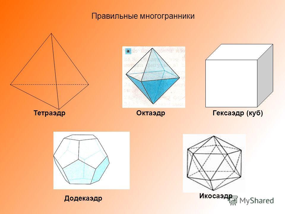 Правильные многогранники ТетраэдрОктаэдр Гексаэдр (куб) Икосаэдр Додекаэдр