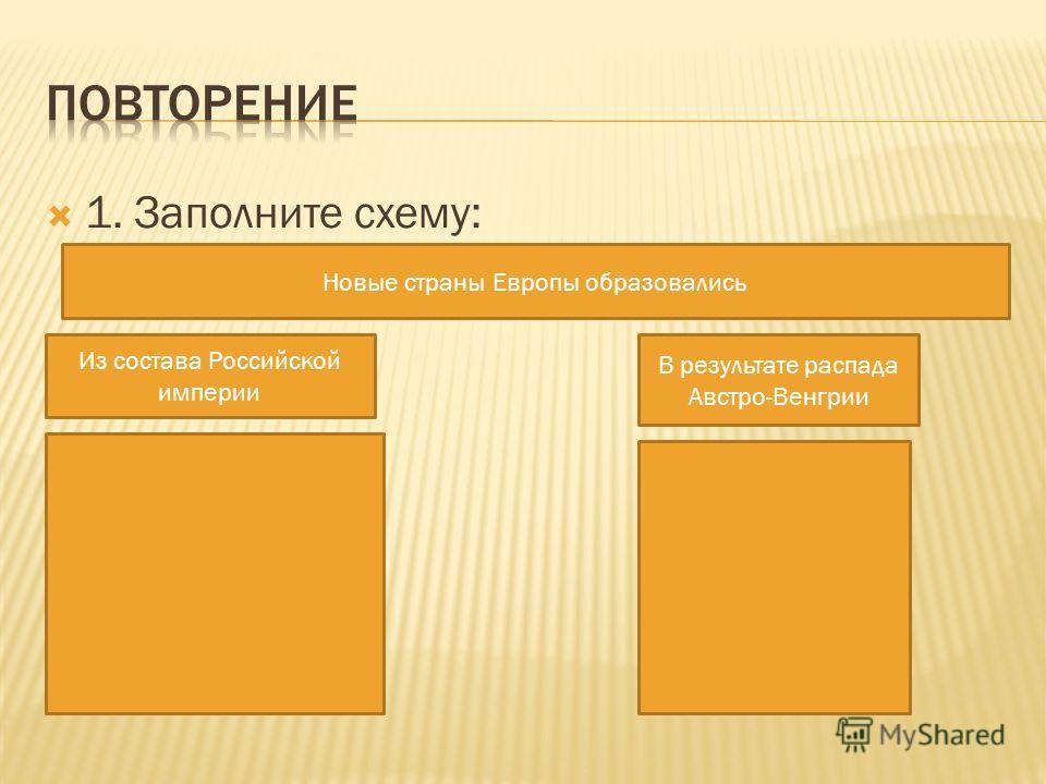 1. Заполните схему: Новые страны Европы образовались Из состава Российской империи В результате распада Австро-Венгрии