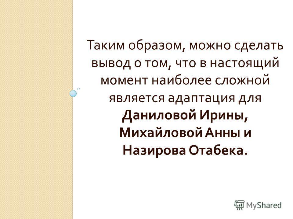 Таким образом, можно сделать вывод о том, что в настоящий момент наиболее сложной является адаптация для Даниловой Ирины, Михайловой Анны и Назирова Отабека.