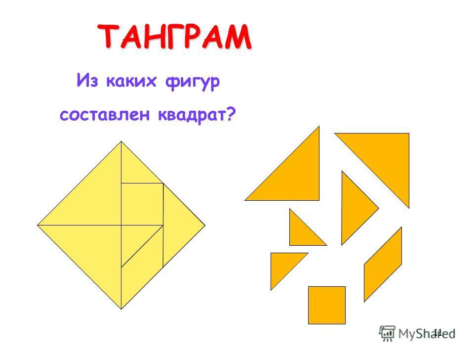 11ТАНГРАМ Из каких фигур составлен квадрат?