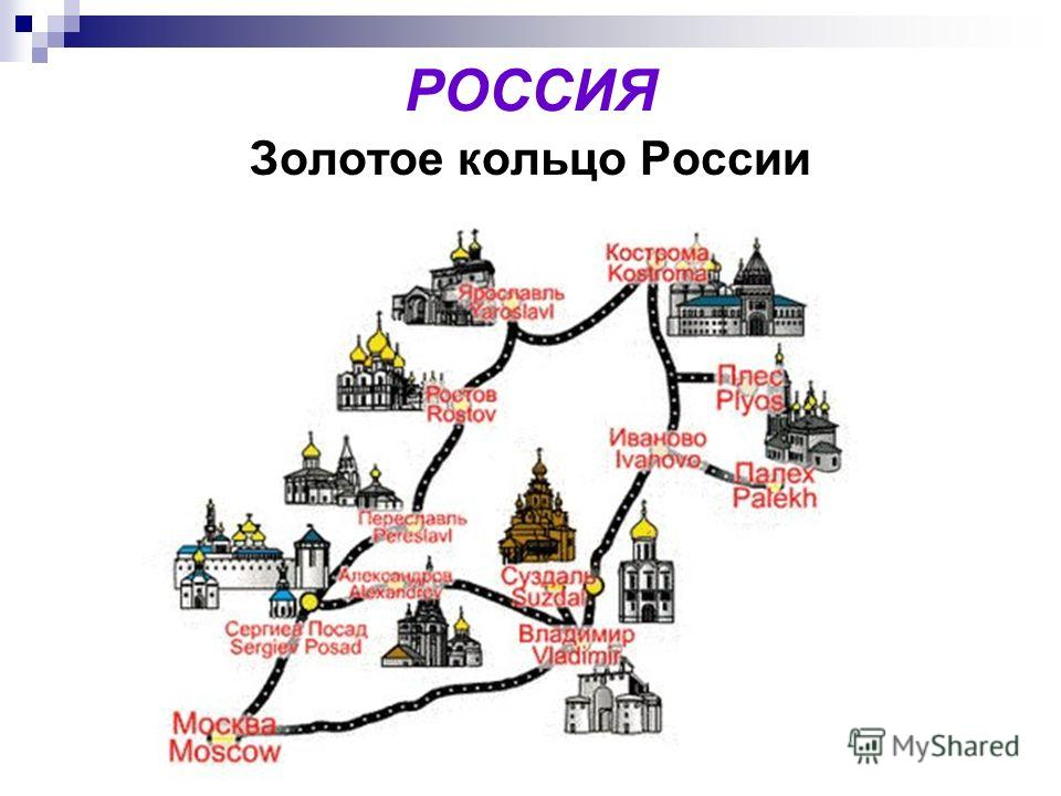 РОССИЯ Золотое кольцо России