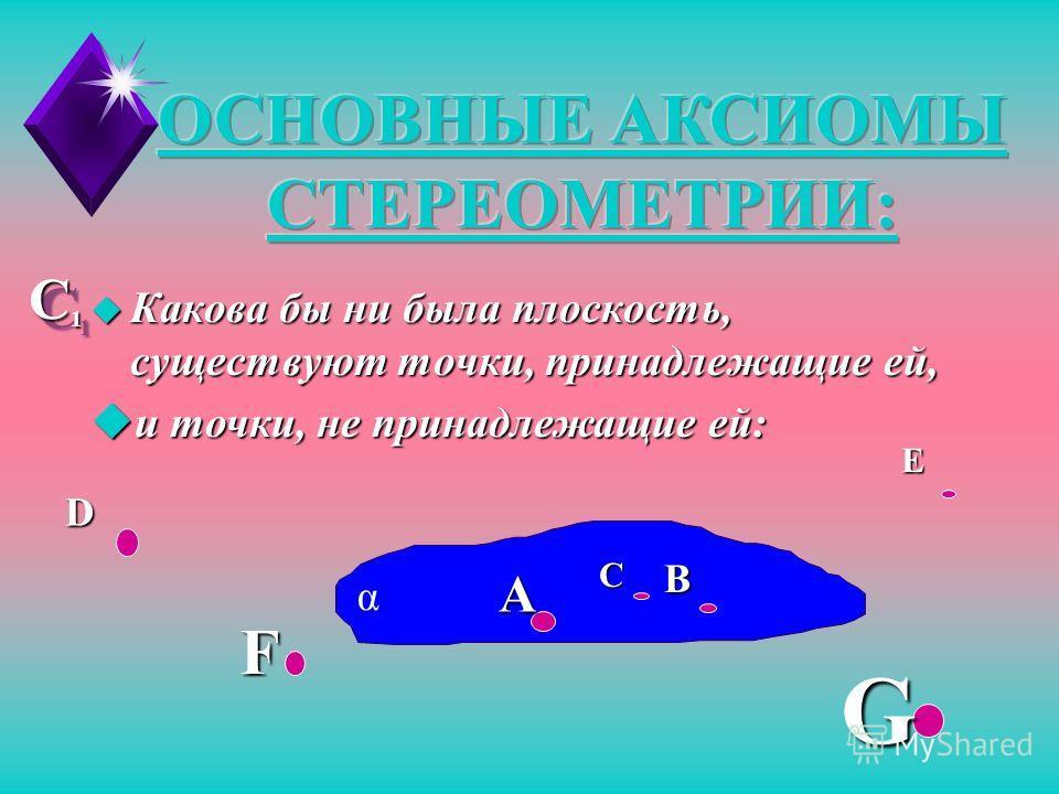 I2I2I2I2 I2I2I2I2 uЧuЧuЧuЧерез любые две точки можно провести прямую, и только одну.