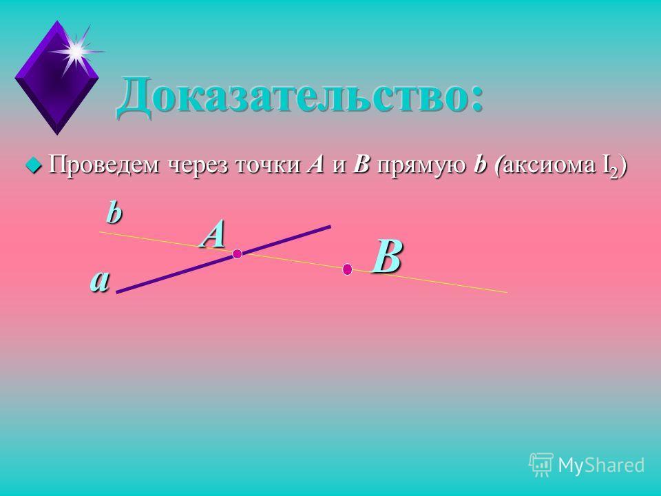 Доказательство: u Пусть u Пусть а - данная прямая, и В- не лежащая на ней точка. аВ u Отметим u Отметим на прямой акакую-нибудь точку А. Такая точка существует по аксиоме I 1. А