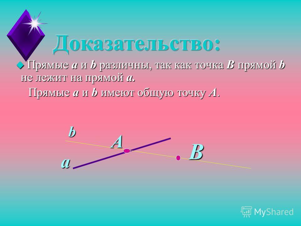 uПuПuПuПроведем через точки А и В прямую b (аксиома I2) а ВАb