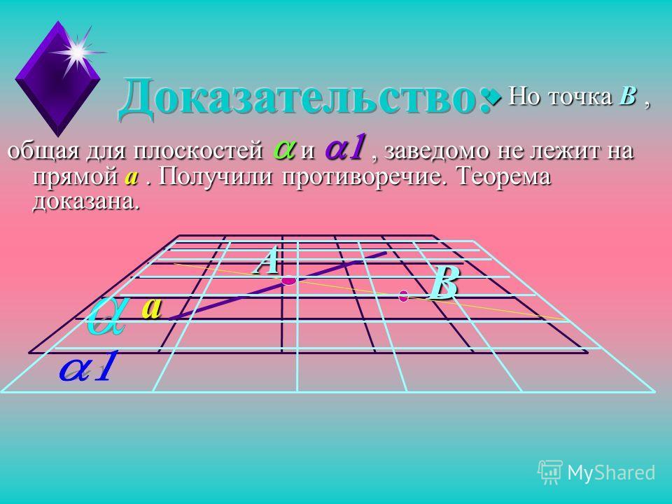 По аксиоме С2 плоскости и, будучи различными, пересекаются по прямой, а именно по прямой а. а Следовательно, любая общая точка плоскостей и лежит на прямой а. bВ А