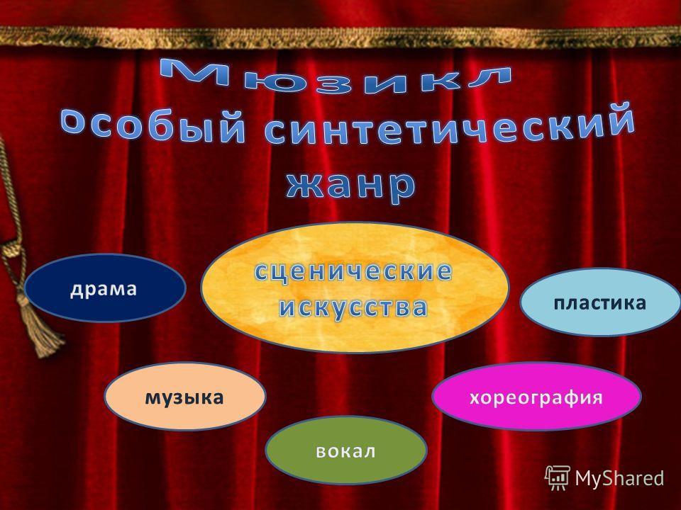 Учитель музыки, МХК Остапцова Т.Н. МАУ ШИЛИ, г. Калининград, 2011