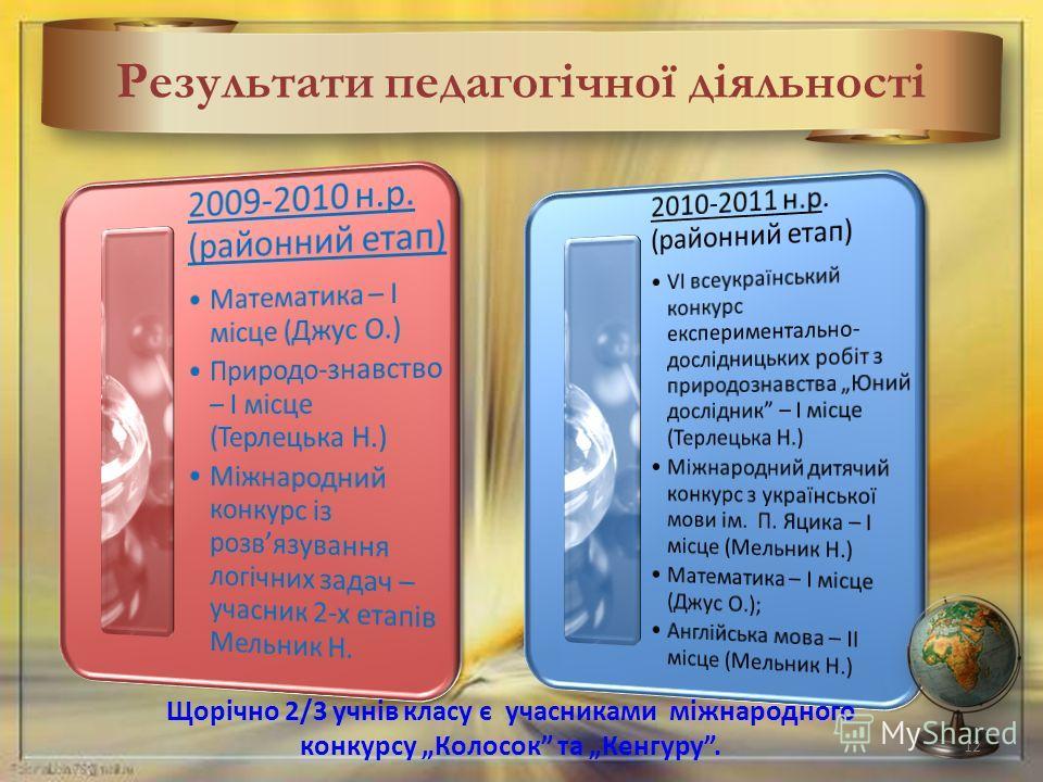 Результати педагогічної діяльності Щорічно 2/3 учнів класу є учасниками міжнародного конкурсу Колосок та Кенгуру. 12